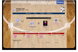 Inland Basketball League